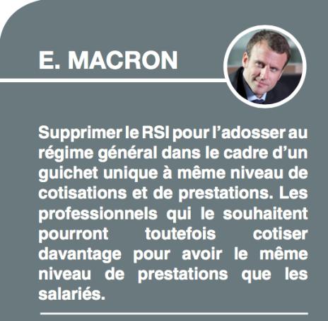 RSI_Macron